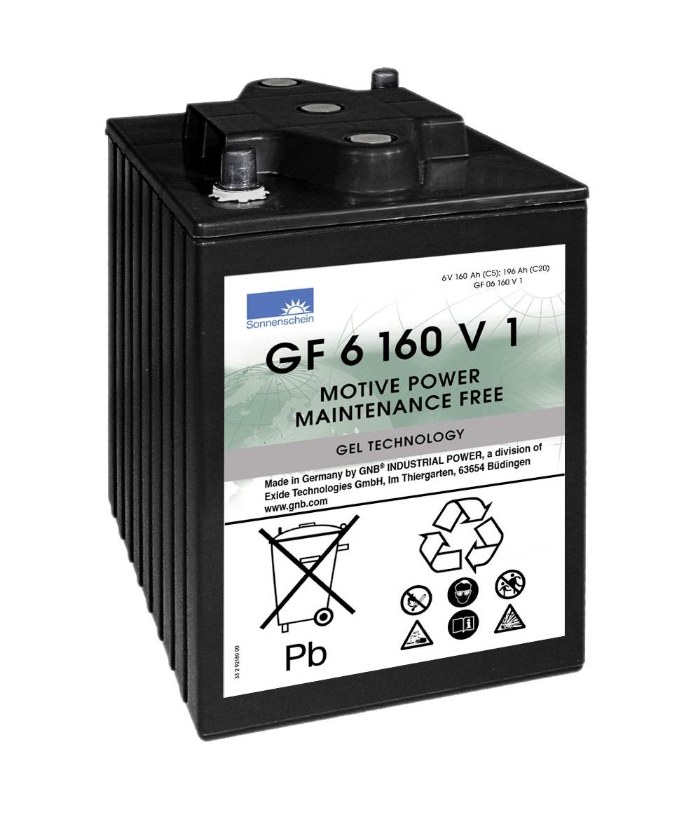 SONNENSCHEIN GF 06 160 V1
