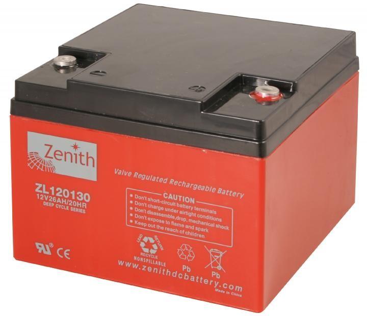 ZENITH ZL 120130